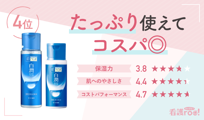 【4位】肌ラボ 白潤薬用美白化粧水・乳液(17票)