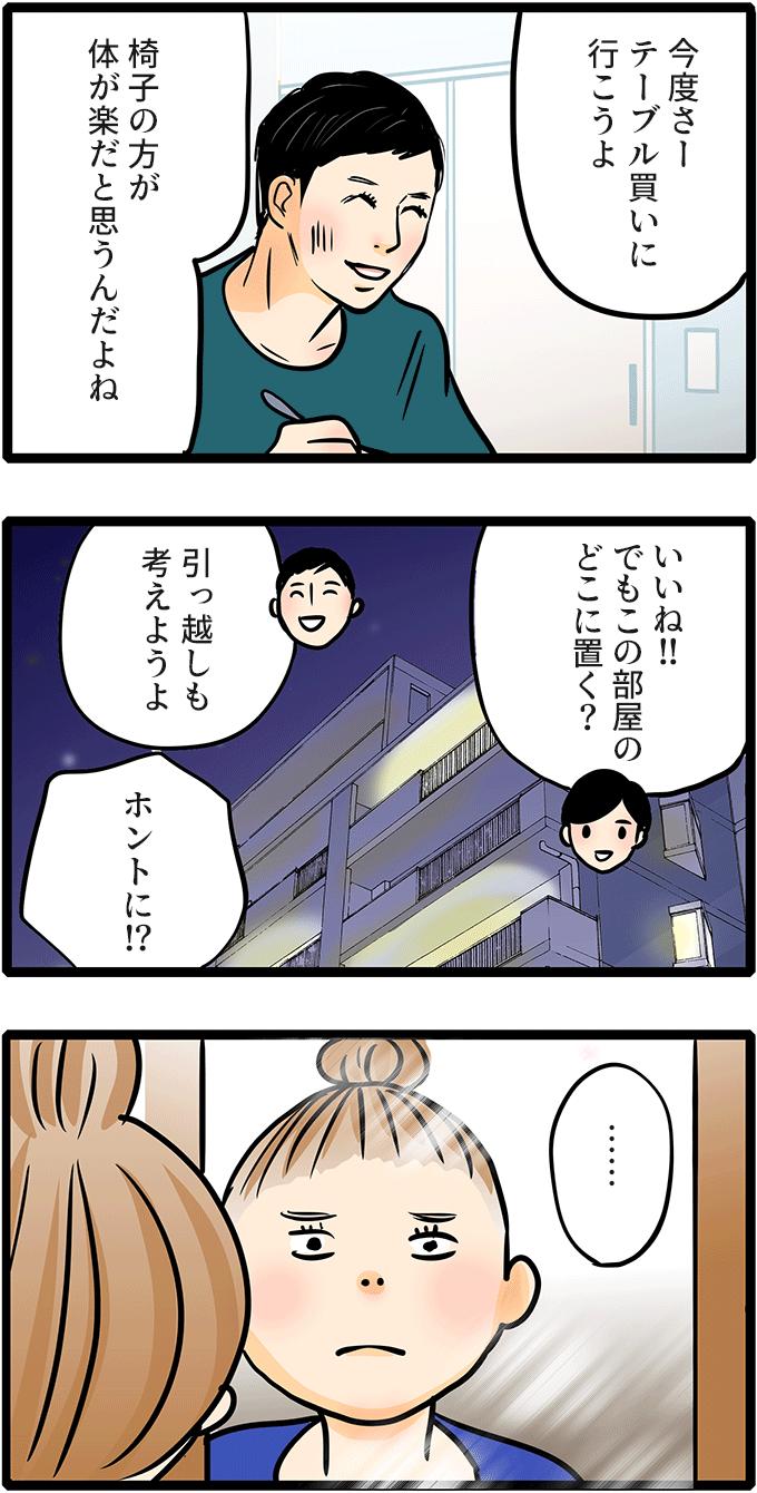松本さんと久保くんは、「今度さ、テーブル買いに行こうよ。椅子の方が体が楽だと思うんだよね。」「でもこの部屋のどこに置く?」「引っ越しも考えようよ」と引っ越しも視野に入れて幸せそうな会話をしていました。その頃、同僚の尾田さんはというと、