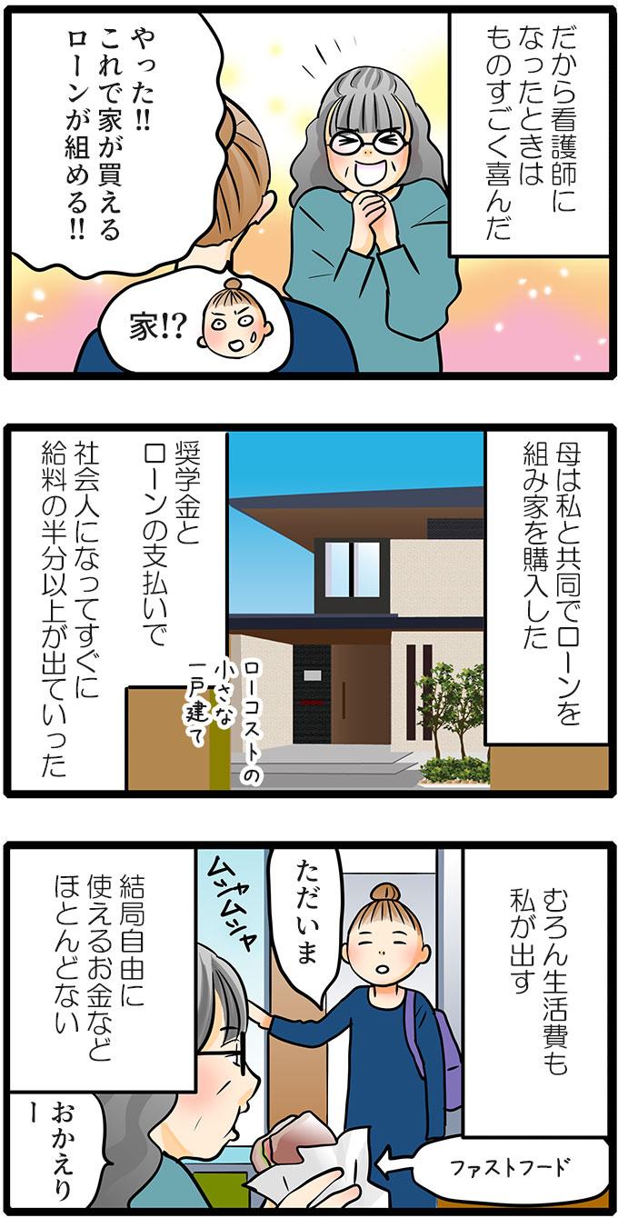 なので尾田さんが看護師になったときはものすごく喜びました。「やった!!これで家が買えるローンが組める!!」と言う母親に「家!?」と驚く尾田さん。母親は尾田さんと共同でローンを組み家を購入しました。奨学金とローンの支払いで社会人になってすぐに給料の半分以上が出ていきました。また、生活費も尾田さんが出すため、結局自由に使えるお金などほとんどありませんでした。仕事から帰ると「おかえりー」とファストフードを食べる母親がいました。