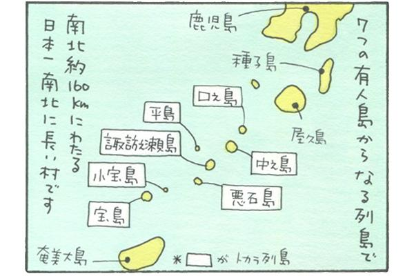 7つの有人島からなる列島で、南北約160kmにわたる日本一南北に長い村です。