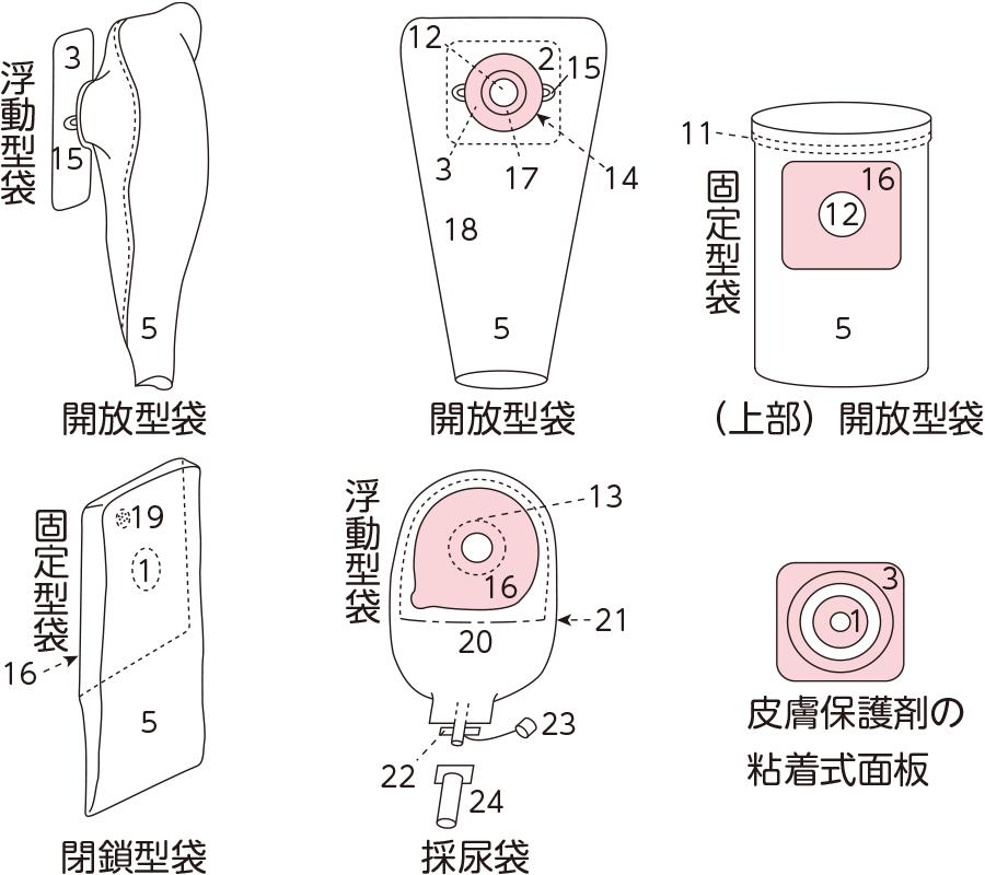 単品系装具