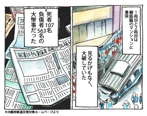 実際、車両の1両目と2両目は線路わきのマンションに激突し、見る影もなく大破していたのです。死者107名、負傷者563名の大惨事でした。