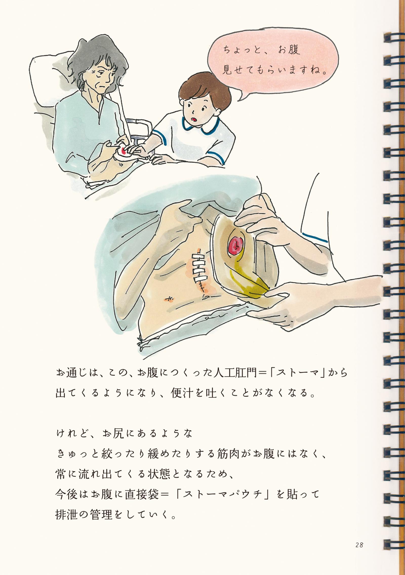 『病院というヘンテコな場所が教えてくれたコト。2』12P