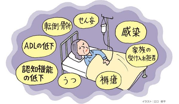 高齢者が入院によって受けるデメリットを表すイラスト
