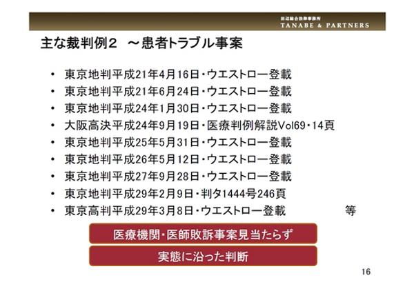 医師の働き方改革に関する検討会で三谷和歌子氏が提示した資料。