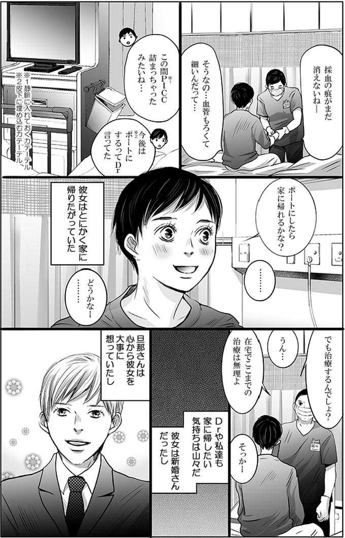 「採血の痕がまだ消えないね—。この間PICC詰まっちゃったみたいね…。」と増岡さんが言うと、景子さんは、「そうなの…血管もろくて細いんだって…。今後はポートにするってDr言ってた。ポートにしたら家に帰れるかな?」と言いました。彼女はとにかく彼女はとにかく家に帰りたがっていました。在宅でここまでの治療は無理だとやんわり伝えながら、(Drや私達も家に帰したい気持ちは山々だ。彼女は新婚さんだったし、旦那さんは心から彼女を大事に想っていた)と考えました。