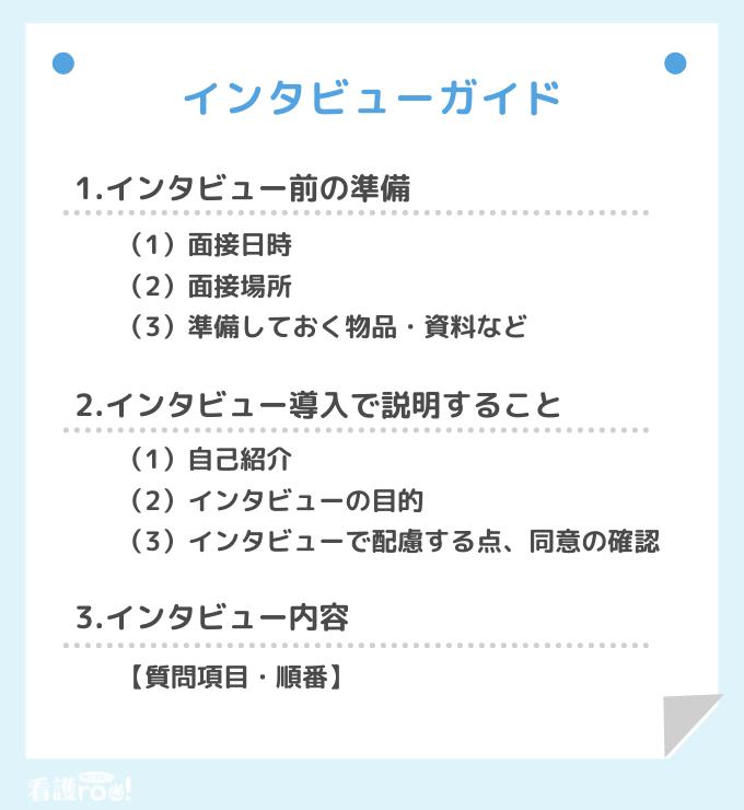 インタビューガイドの記載項目の見本図
