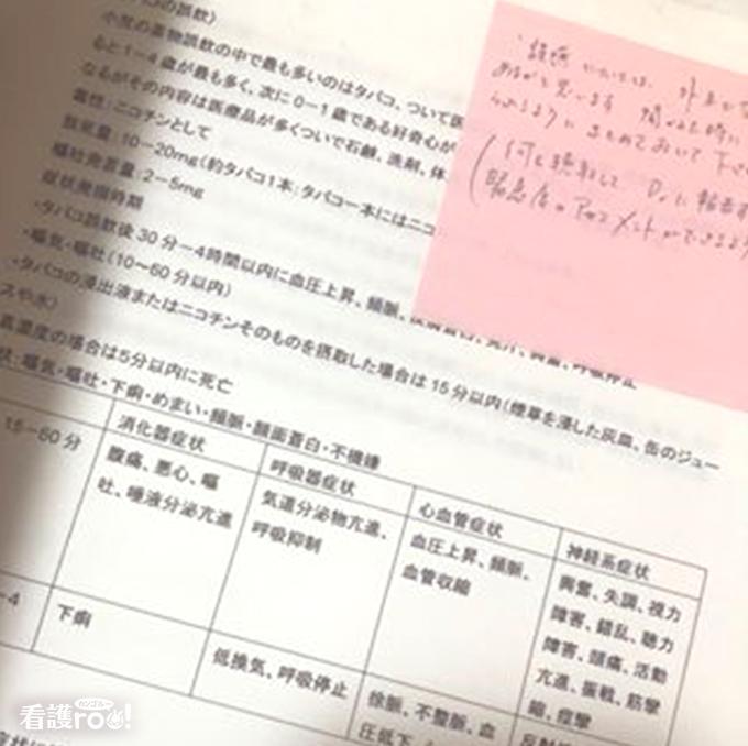 小児看護の参考書をまとめなおしたオリジナルノート