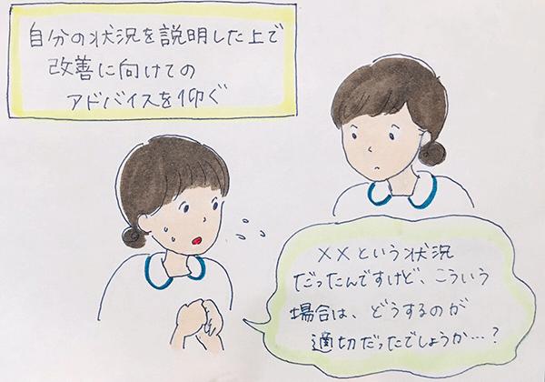 自分の状況を説明しつつ改善に向けてのアドバイスを仰ぐ看護師のイラスト