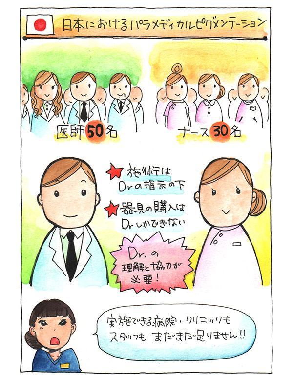 日本でパラメディカルピグメンテーションの施術ができる資格をもっているのは、医師50名、看護師30名師会内のです。(2016年10月現在)