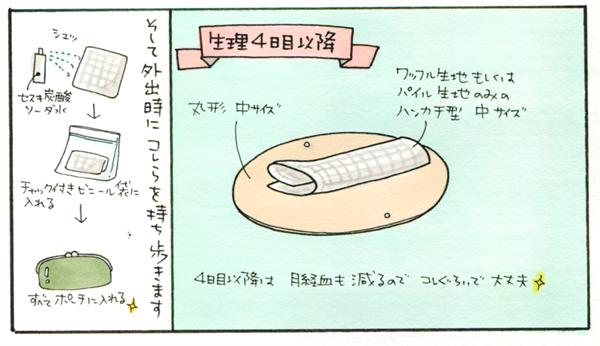 生理何日目かで布ナプキンの構成を変えることで解決。