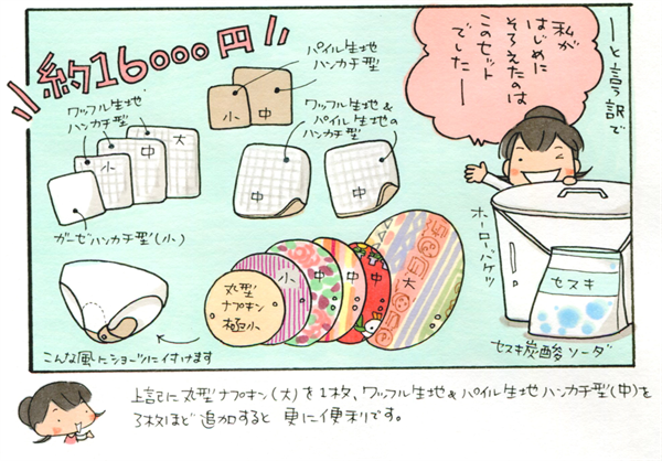 というわけで、松鳥が最初に揃えた布ナプキンを公開します!全部で約16000円でした!