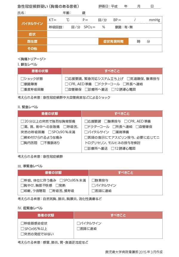 急性冠症候群疑い例のチェックリスト