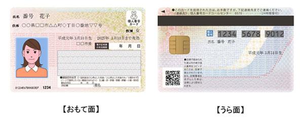 個人番号カードのイメージ(厚生労働省の資料より)