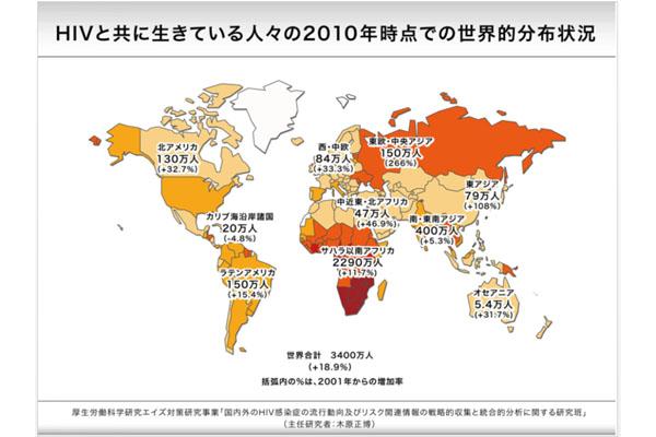 HIVと共に生きている人々の2011年末時点での世界的分布状況―厚生労働科学研究エイズ対策研究班による