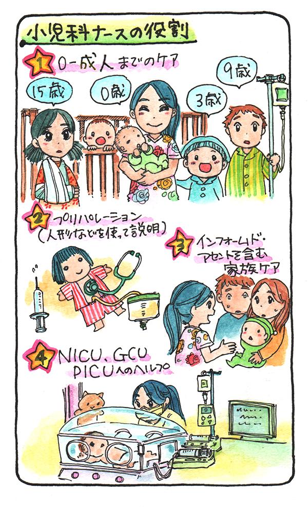 プレパ レーション 意味 プレパレーション小児とは?子供へのプレパレーションの目的を解説!
