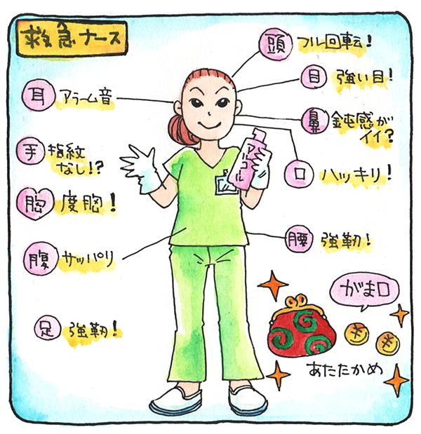 救急看護師のイメージイラスト