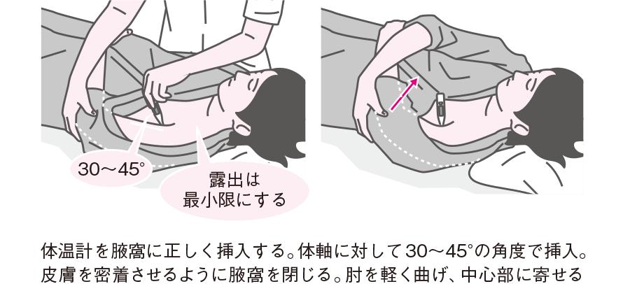 体温計の挿入角度
