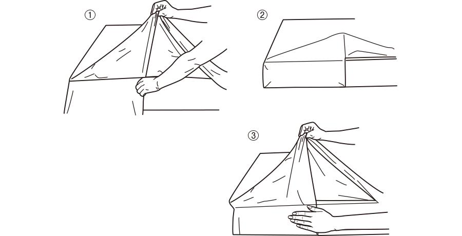 三角のコーナーの作り方