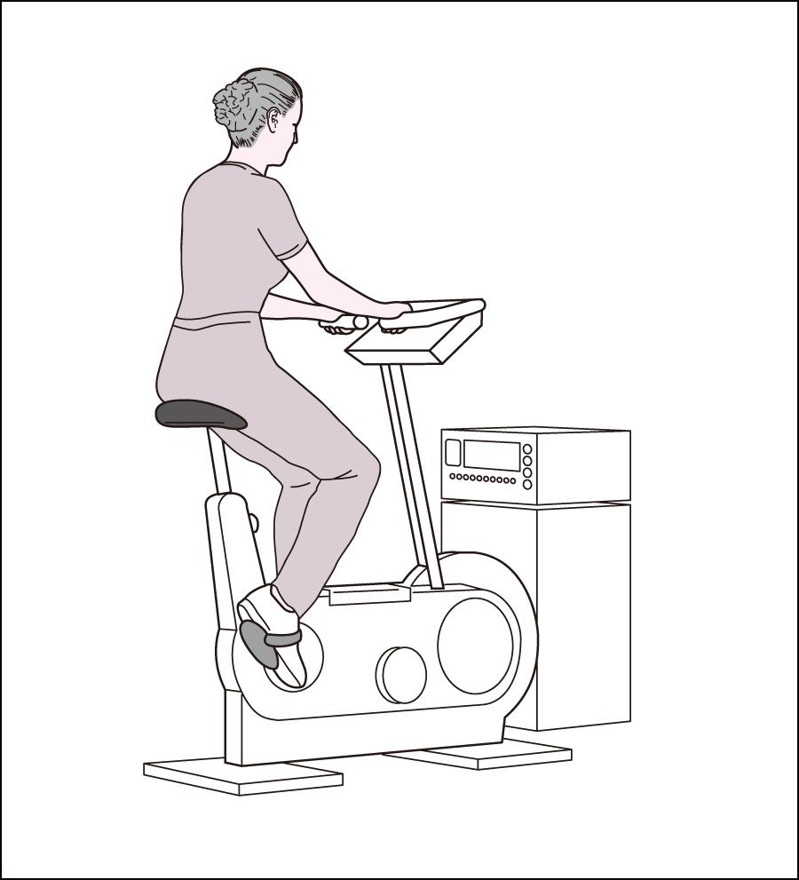 自転車エルゴメータ法