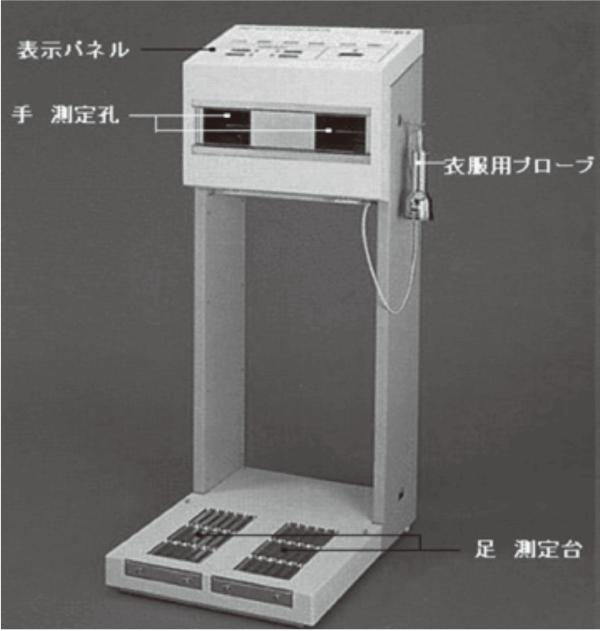 汚染検査機(サーベイメーター)