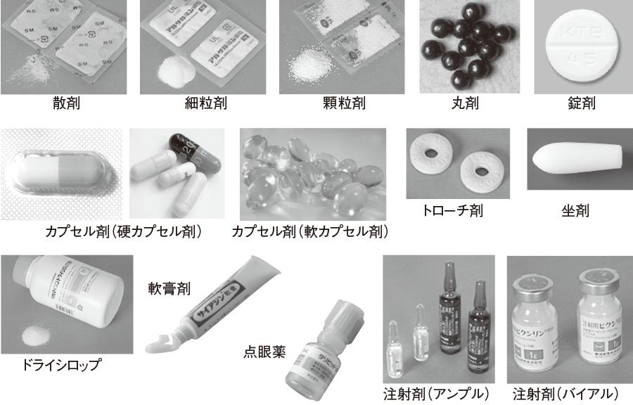 主な医薬品の形状