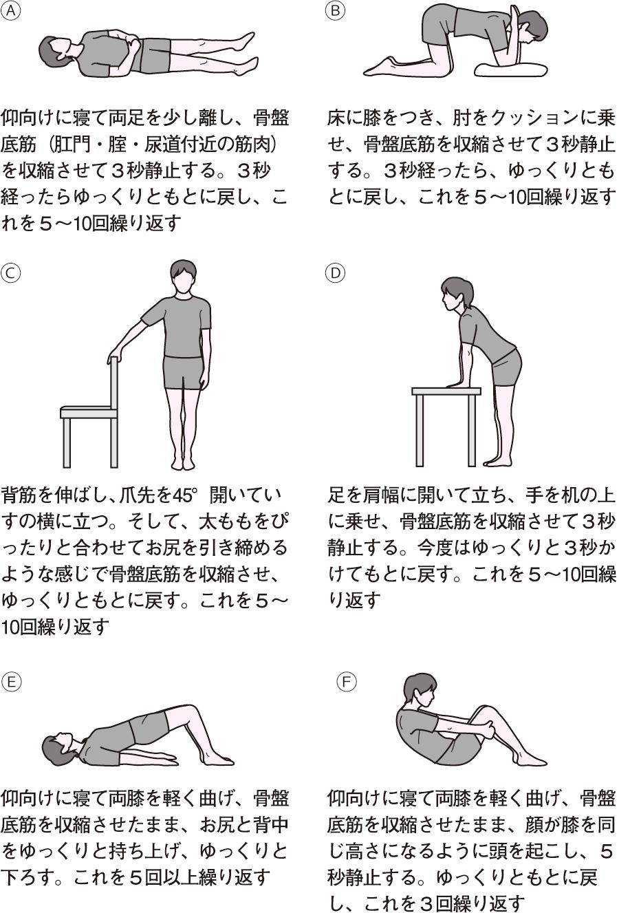 骨盤底筋訓練