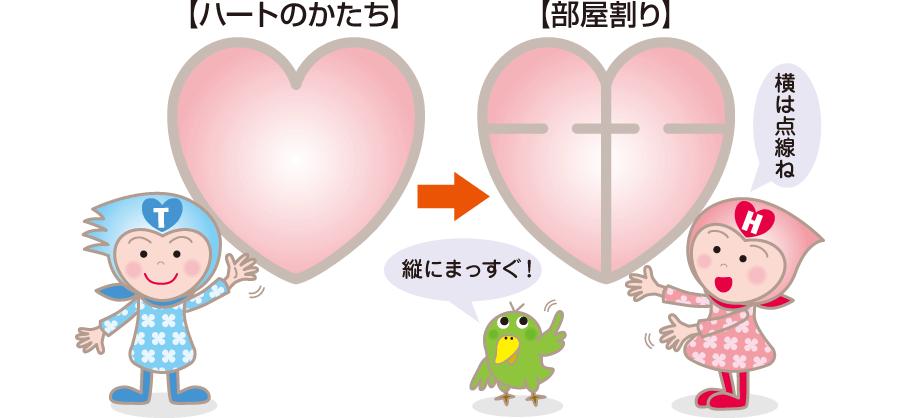 心臓の絵を描いてみよう