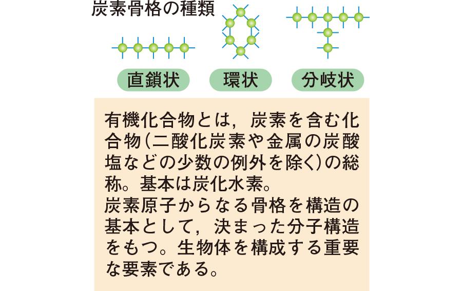 生化学:有機化合物の基本
