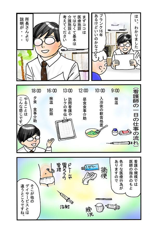 まずは、所長さんより、施設の説明と、看護師の1日の仕事の流れの説明がありました。