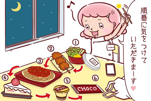 食べる順番ダイエットのイメージ画像。1.サラダ→2.肉→3.パスタ→4.ケーキ→5.プリン→6.チョコレートの順に食べようとしている看護師。