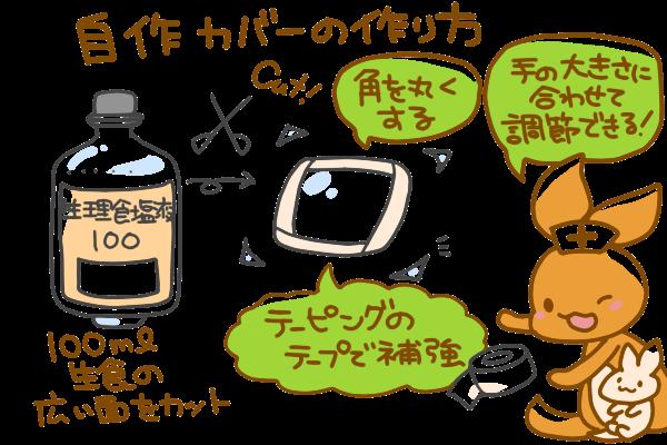 自作カバーの作り方を説明する図。100ml生食の広い面をカットする。角を丸くカット、テープピングのテープでまわりを補強する。自作カバーは患者さんの手の大きさにあわせて調節できる。