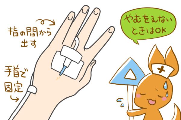 中指から通すやり方の画像。手首で固定し、手のひら側を通って手の甲側へ、指の間から出す。