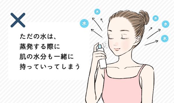 水ミストを肌にかけると、蒸発するときに肌の水分も一緒に持っていってしまうことを示したイラスト