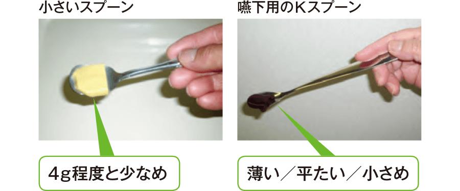 適切なスプーンと一口量の例