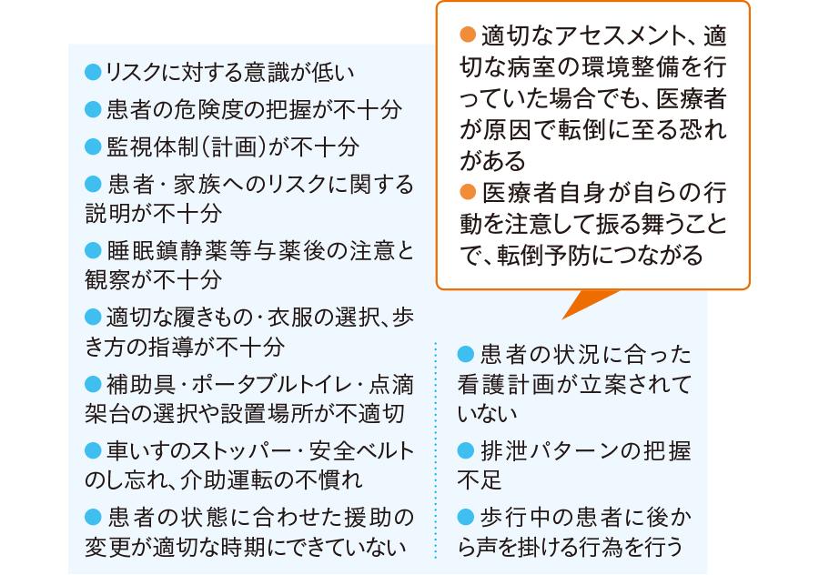"""転倒発生の""""医療者側の要因"""""""
