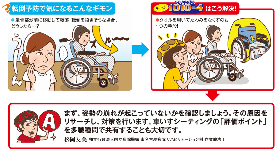 車いすからの転落・転倒を防ぐには、どのように座ってもらうといいの?