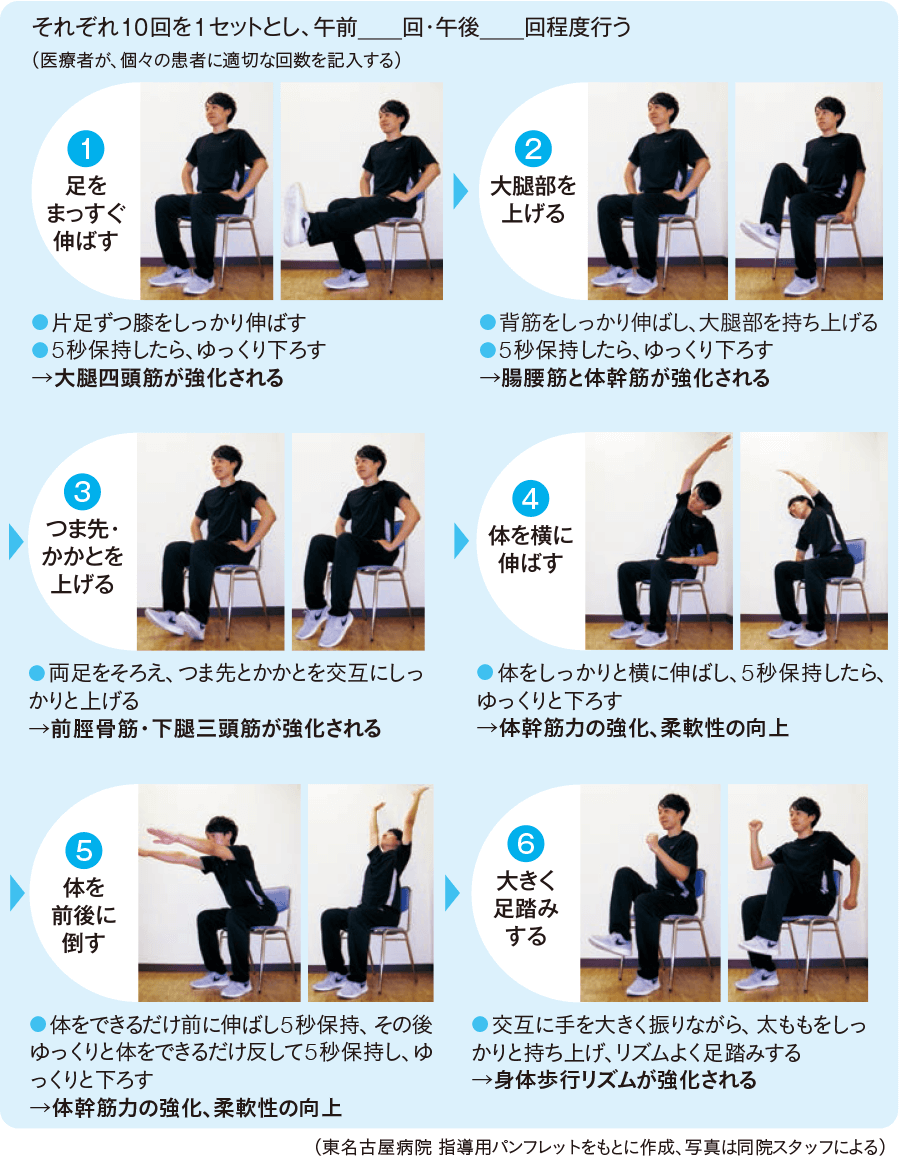 座位姿勢でのトレーニング内容