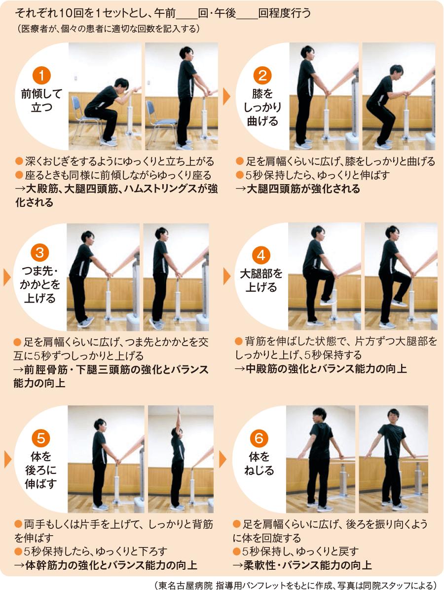 立位姿勢でのトレーニング内容