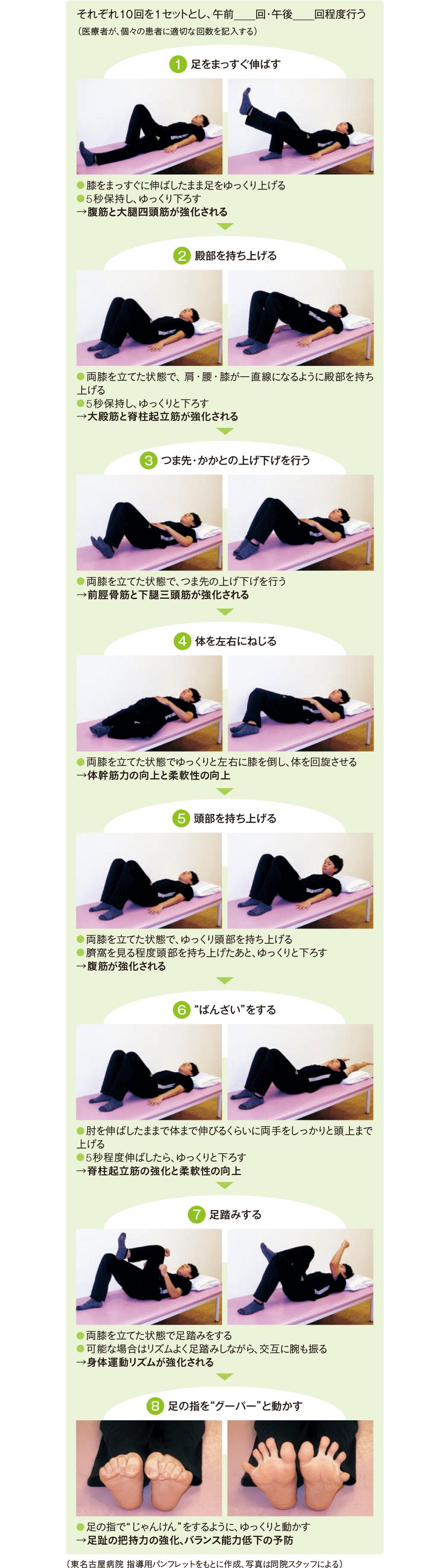臥位姿勢でのトレーニング内容