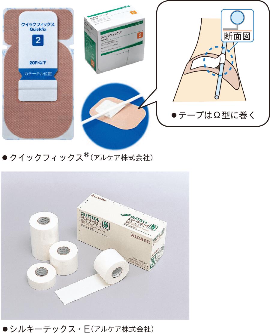 ドレナージで用いる固定用テープ(例)