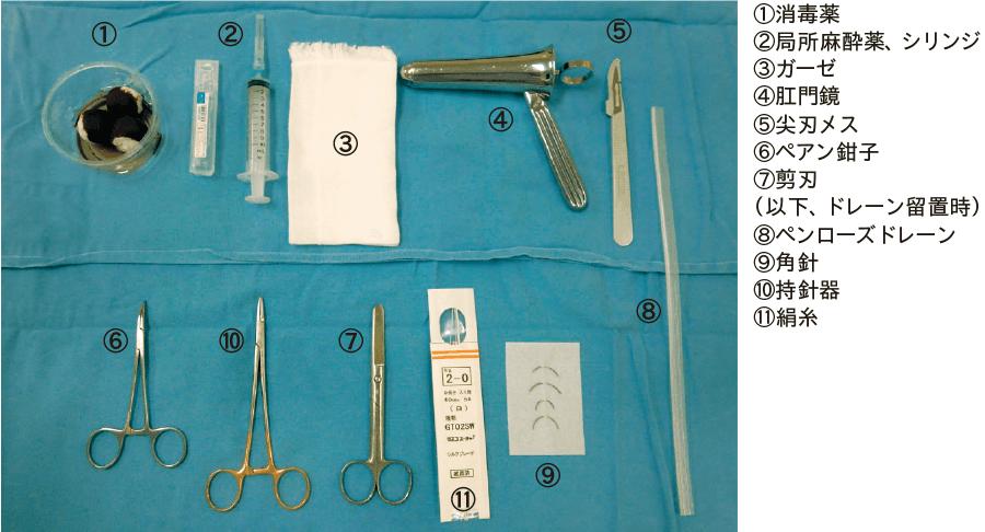 局所麻酔下切開排膿術における必要物品