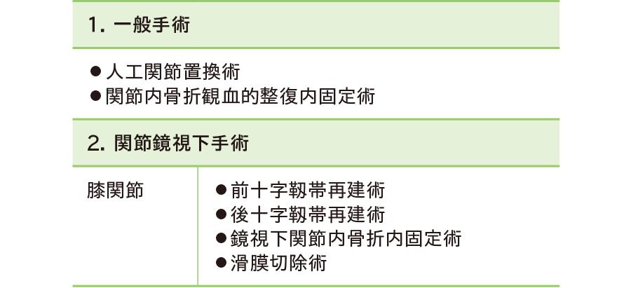 関節腔ドレナージの適応
