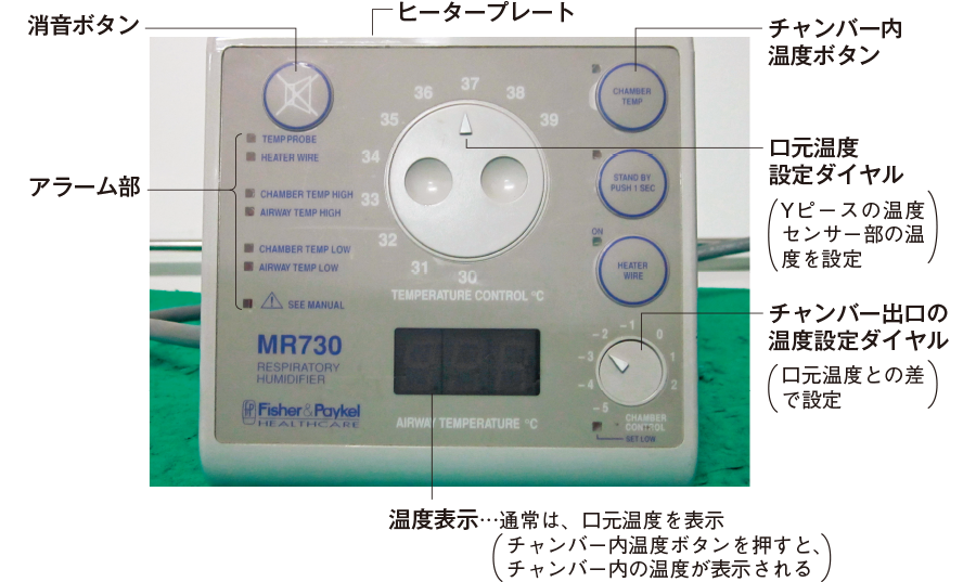 手動調節式(MR730)