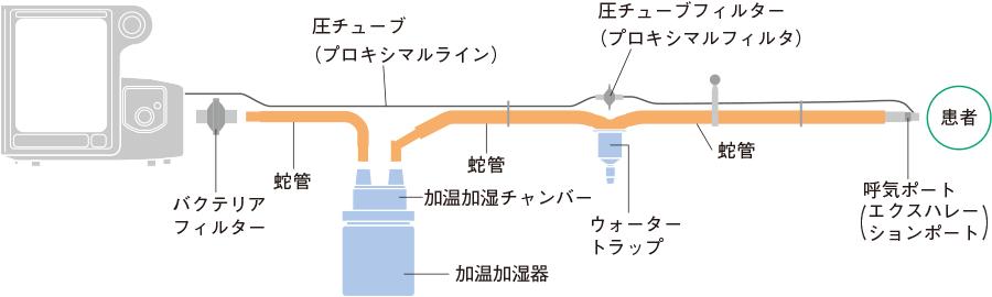NPPV専用機の回路構成