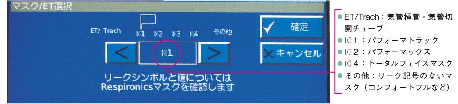 V60®におけるマスク・呼気ポートの選択方法