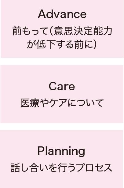 アドバンス・ケア・プランニング(ACP)