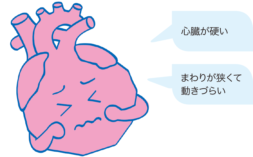 心臓の拡張不全