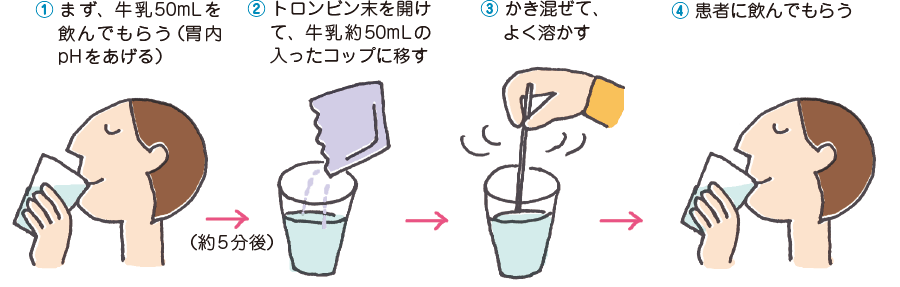 トロンビン末の牛乳での飲み方