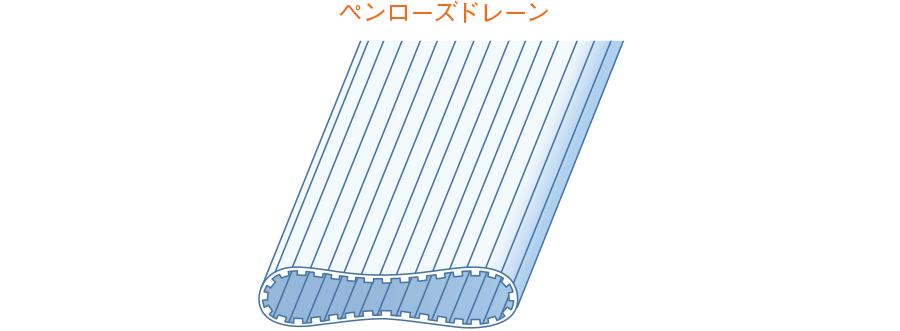 開放式ドレーンの例